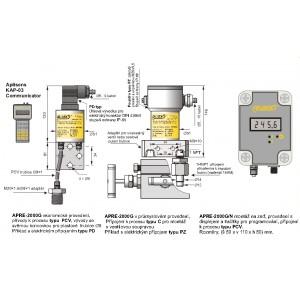 Inteligentní snímač tlakových rozdílů plynů APRE-2000G